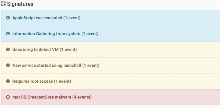 macOS Malware Encyclopedia